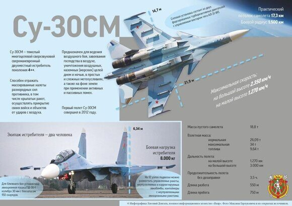 Су -30 СМ